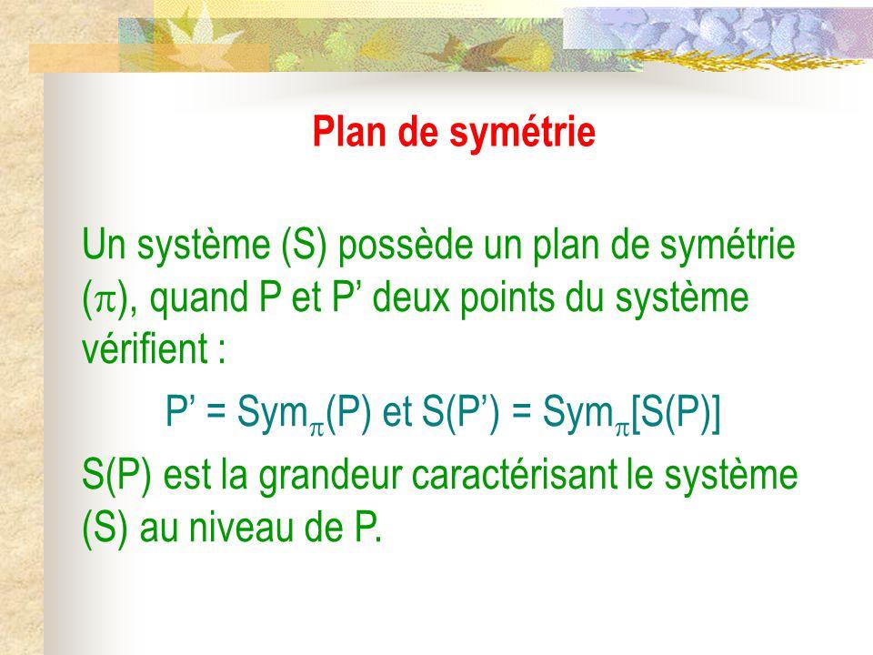 P' = Sym(P) et S(P') = Sym[S(P)]